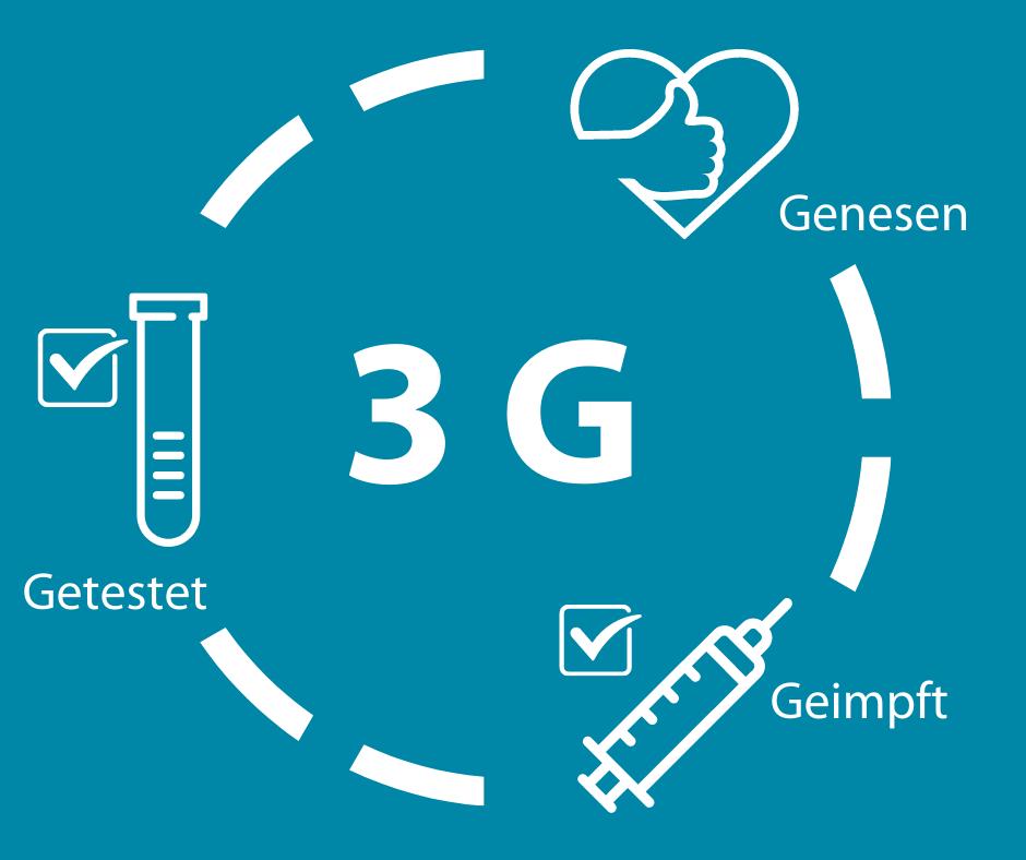 3G – Regelung